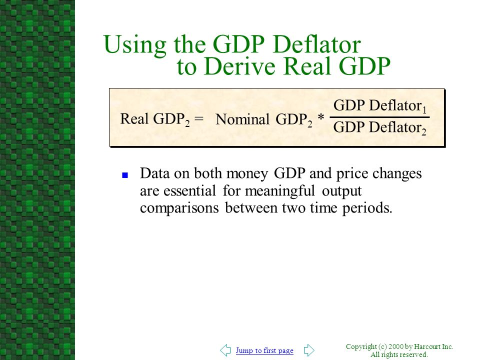 Jump to first page Copyright (c) 2000 by Harcourt Inc. All rights reserved. Real GDP 2 = Using the GDP Deflator to Derive Real GDP n Data on both mone