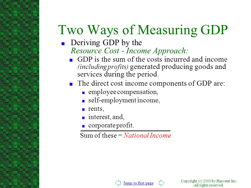 Jump to first page Copyright (c) 2000 by Harcourt Inc. All rights reserved. Two Ways of Measuring GDP n Deriving GDP by the Resource Cost - Income App