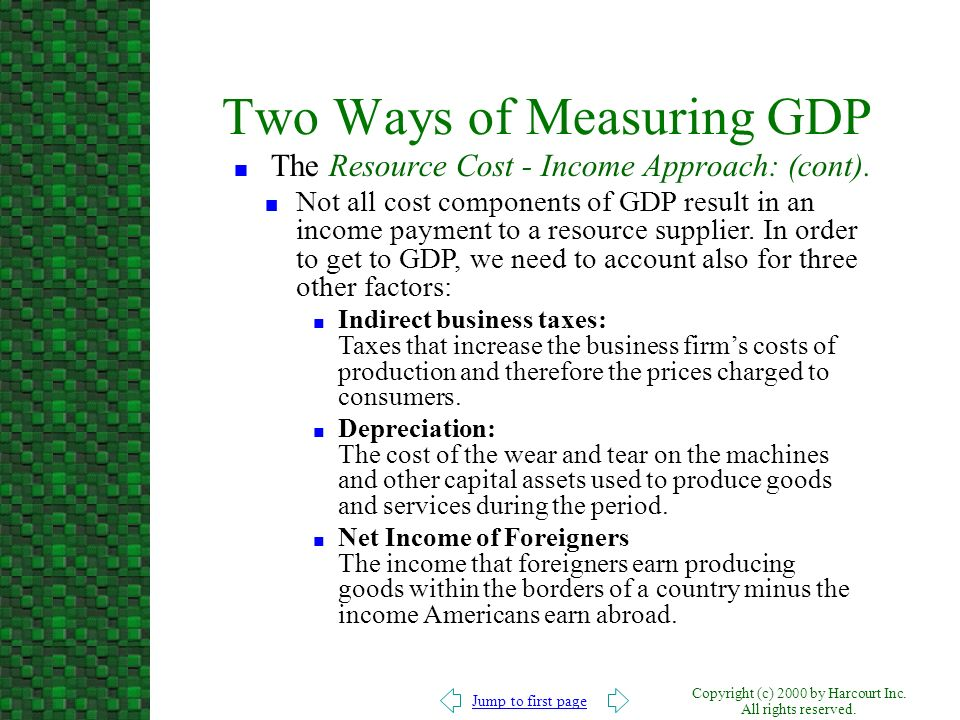 Jump to first page Copyright (c) 2000 by Harcourt Inc. All rights reserved. Two Ways of Measuring GDP n The Resource Cost - Income Approach: (cont). n