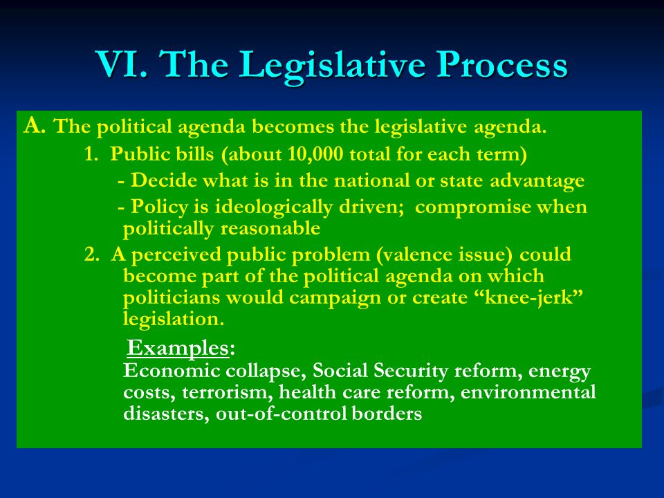 A. The political agenda becomes the legislative agenda. 1. Public bills (about 10,000 total for each term) - Decide what is in the national or state a