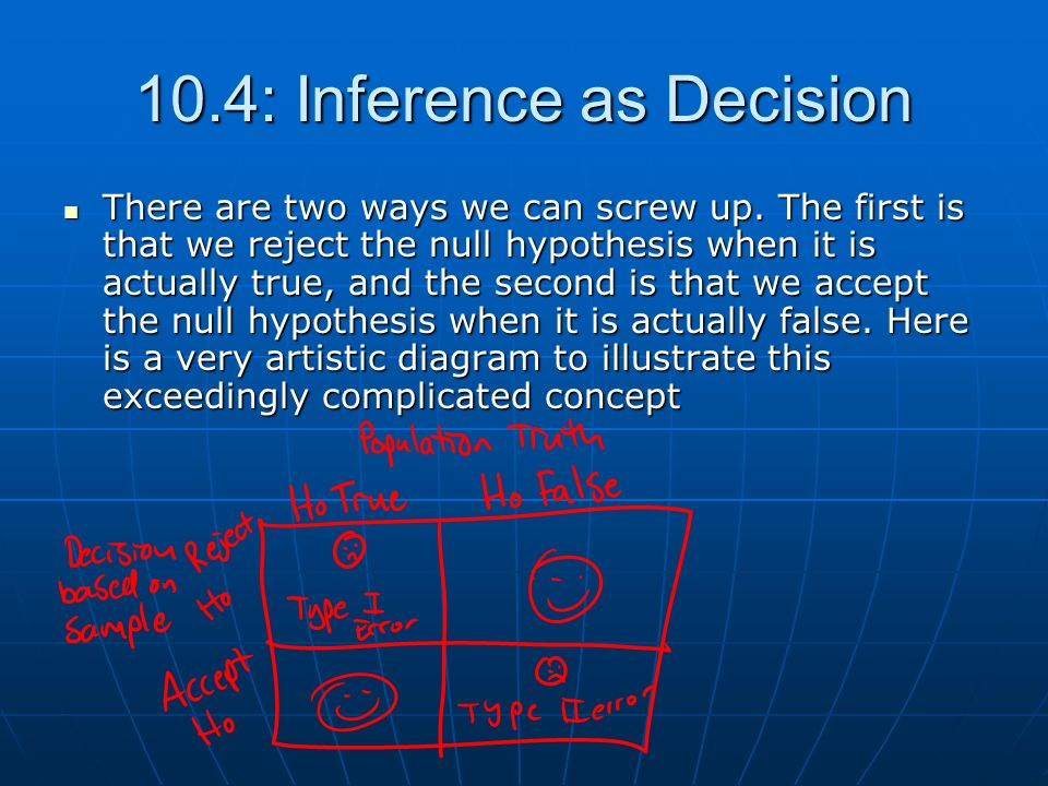 10.4: Inference as Decision There are two ways we can screw up. The first is that we reject the null hypothesis when it is actually true, and the seco