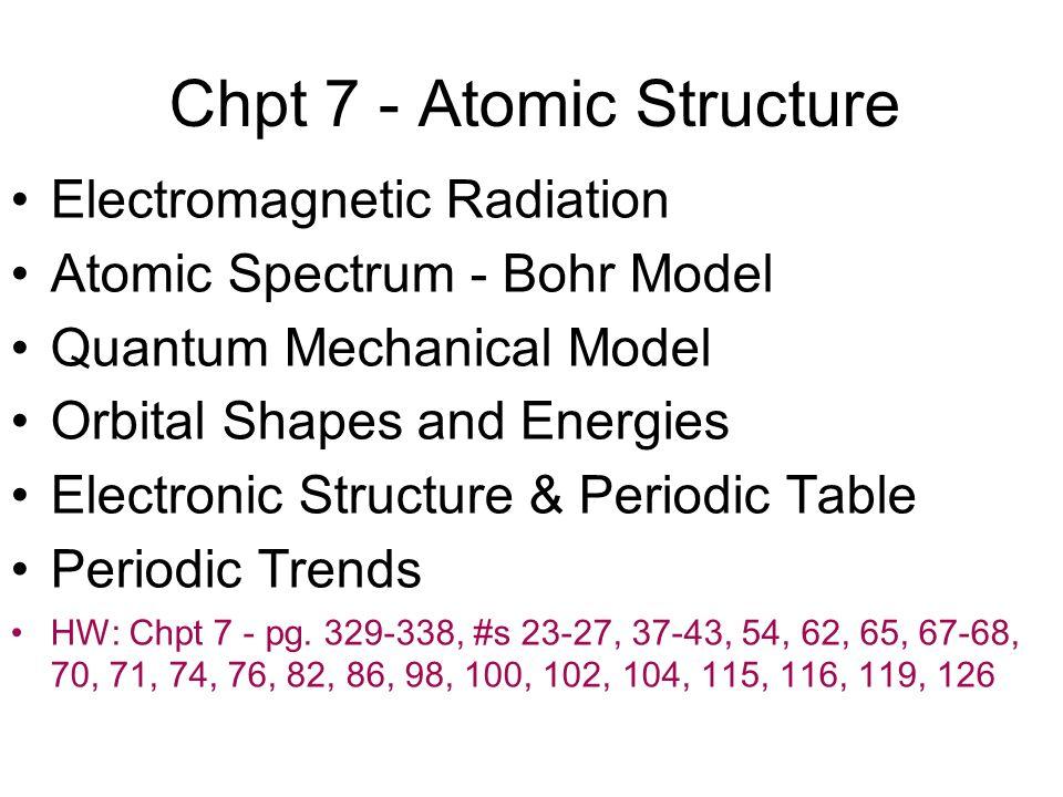 Chpt 7 - Atomic Structure Electromagnetic Radiation Atomic Spectrum - Bohr Model Quantum Mechanical Model Orbital Shapes and Energies Electronic Struc