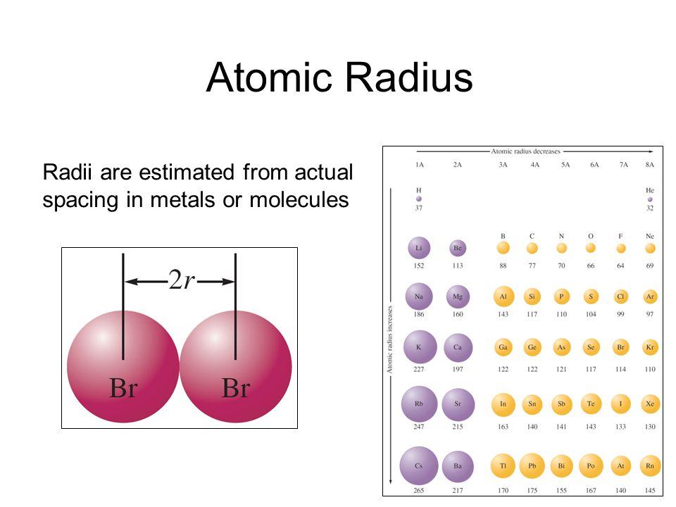 Atomic Radius Radii are estimated from actual spacing in metals or molecules