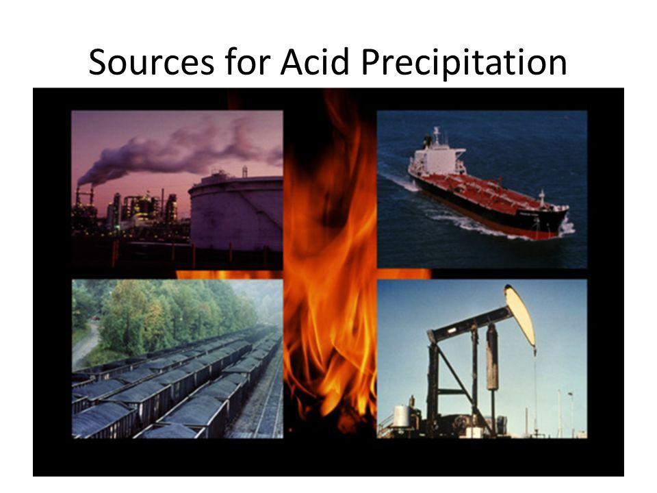 Sources for Acid Precipitation