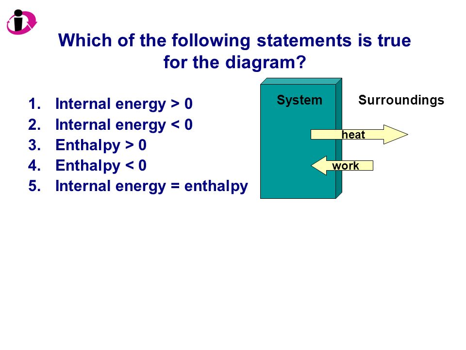 Which of the following statements is true for the diagram? 1.Internal energy > 0 2.Internal energy < 0 3.Enthalpy > 0 4.Enthalpy < 0 5.Internal energy