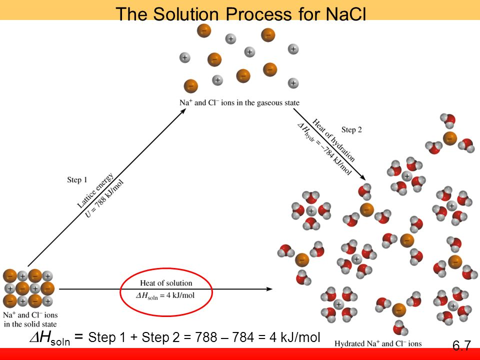 The enthalpy of solution ( H soln ) is the heat generated or absorbed when a certain amount of solute dissolves in a certain amount of solvent. H soln
