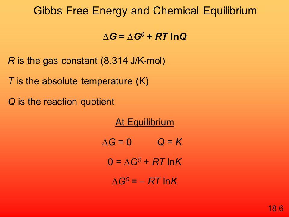 Recap: Signs of Thermodynamic Values NegativePositive Enthalpy (ΔH)ExothermicEndothermic Entropy (ΔS)Less disorderMore disorder Gibbs Free Energy (ΔG)