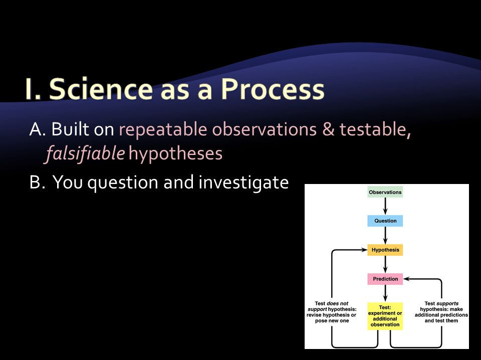 Science as a process of inquiry Evolution Energy transfer Continuity & Change Relationship of structure to function Regulation Interdependence in nature Science, technology & society