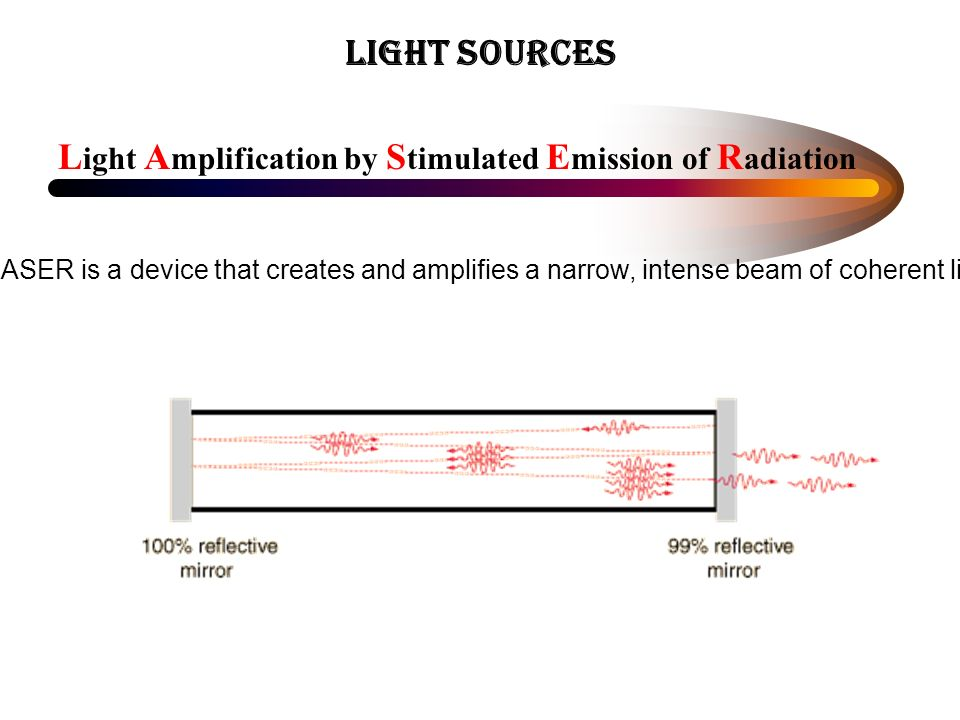 LIGHT SOURCES L ight A mplification by S timulated E mission of R adiation A LASER is a device that creates and amplifies a narrow, intense beam of coherent light.