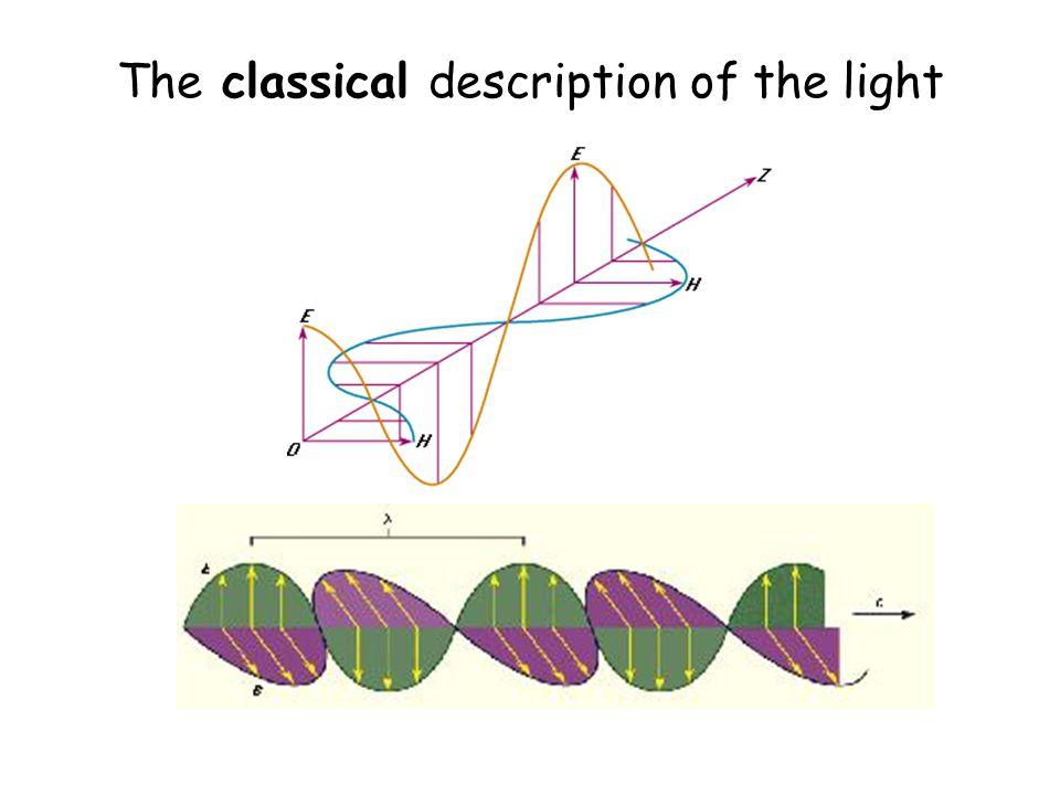 Wave properties Wavelength ( ); Frequency (no.
