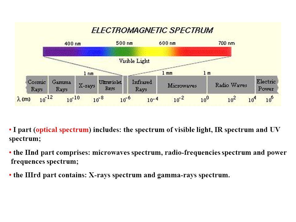 The quantum mechanical description of the light - Light = particles called photons (quanta of electromagnetic energy).