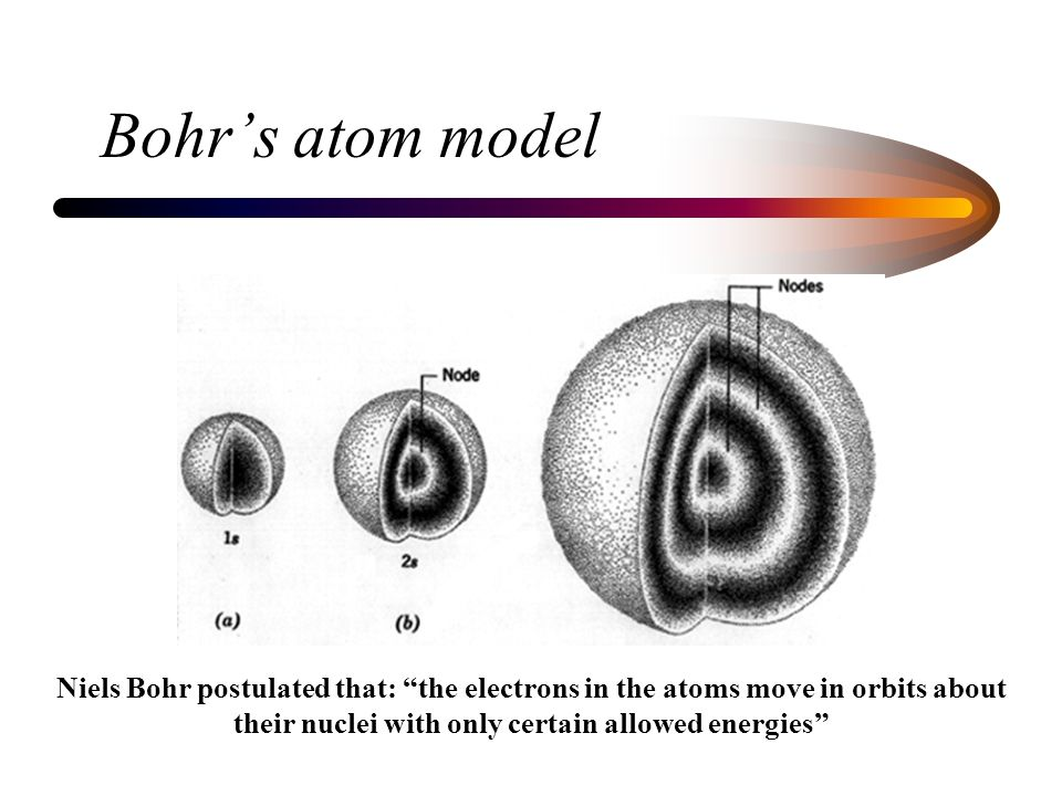 Bohrs atom model Niels Bohr postulated that: the electrons in the atoms move in orbits about their nuclei with only certain allowed energies