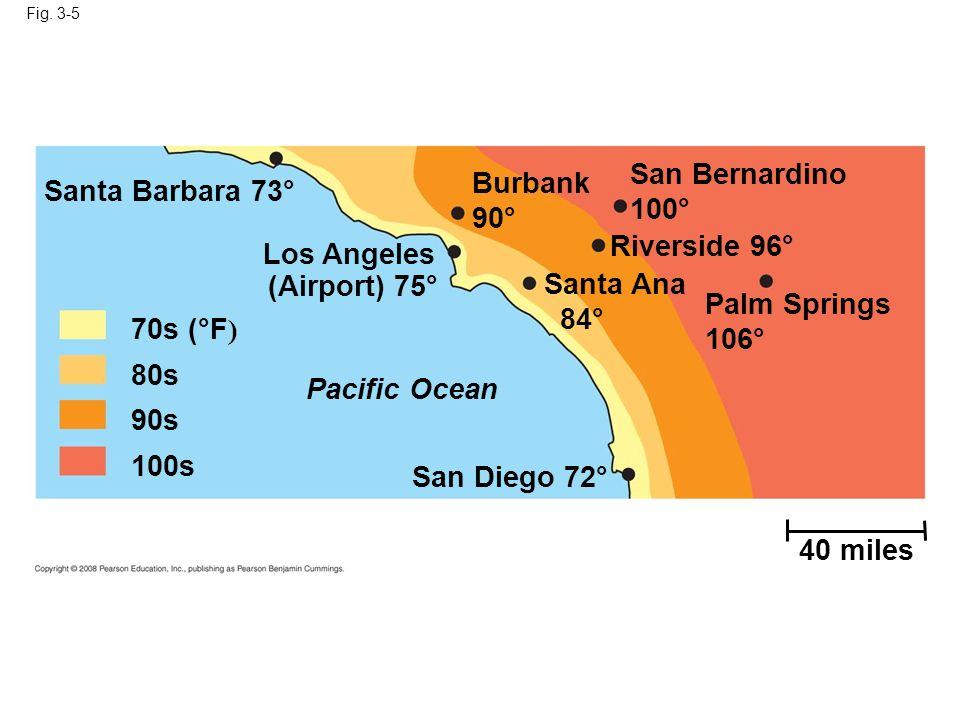 Fig. 3-5 San Diego 72° 40 miles Pacific Ocean 70s (°F ) 80s 90s 100s Santa Barbara 73° Los Angeles (Airport) 75° Burbank 90° San Bernardino 100° River