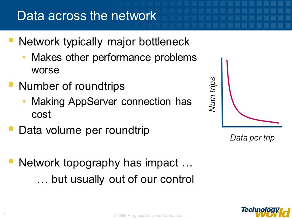 © 2008 Progress Software Corporation 7 Data across the network Network typically major bottleneck Makes other performance problems worse Number of roundtrips Making AppServer connection has cost Data volume per roundtrip Network topography has impact … … but usually out of our control Data per trip Num trips