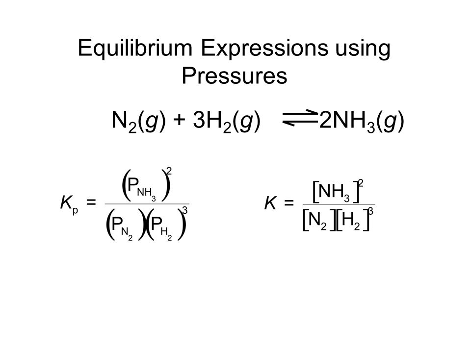 Equilibrium Expressions using Pressures N 2 (g) + 3H 2 (g) 2NH 3 (g)