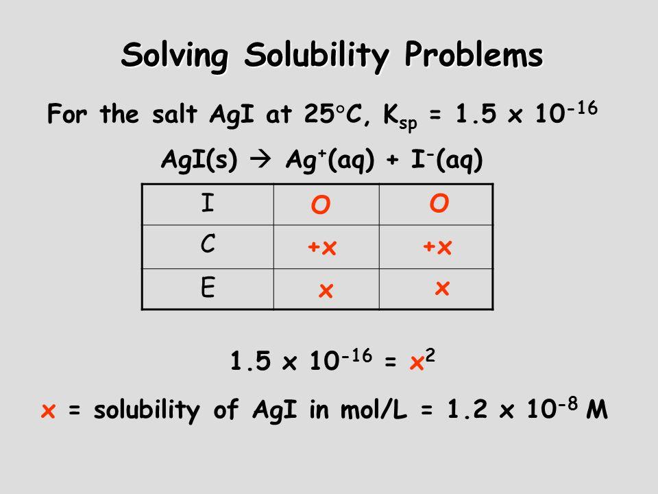 Solving Solubility Problems For the salt AgI at 25 C, K sp = 1.5 x 10 -16 AgI(s) Ag + (aq) + I - (aq) I C E O O +x x x 1.5 x 10 -16 = x 2 x = solubili