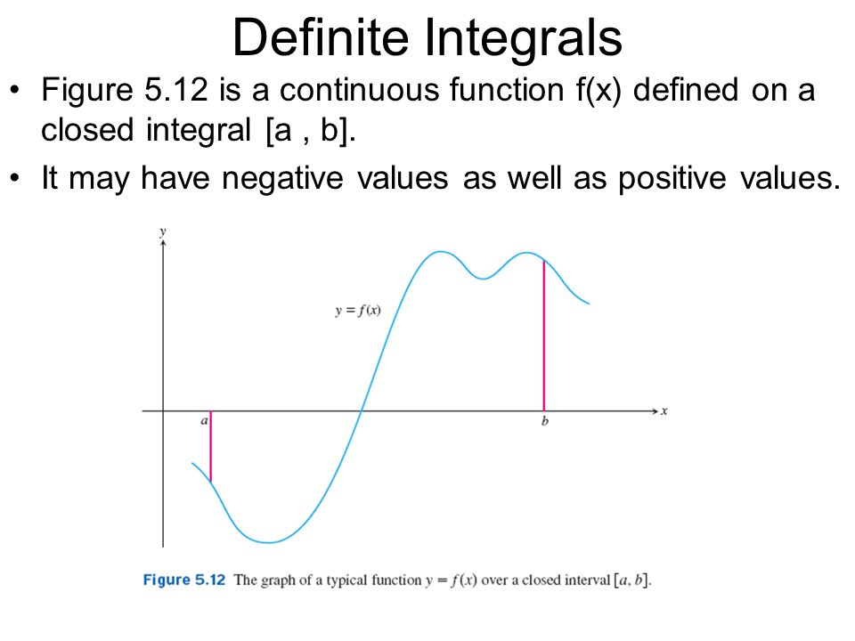 If an integrable function y = f(x) has both positive and negative values on an interval [a, b], then the Riemann sums for f on [a, b] add areas of rectangles that lie above the x-axis to the negatives of areas of rectangles that lie below the x-axis.