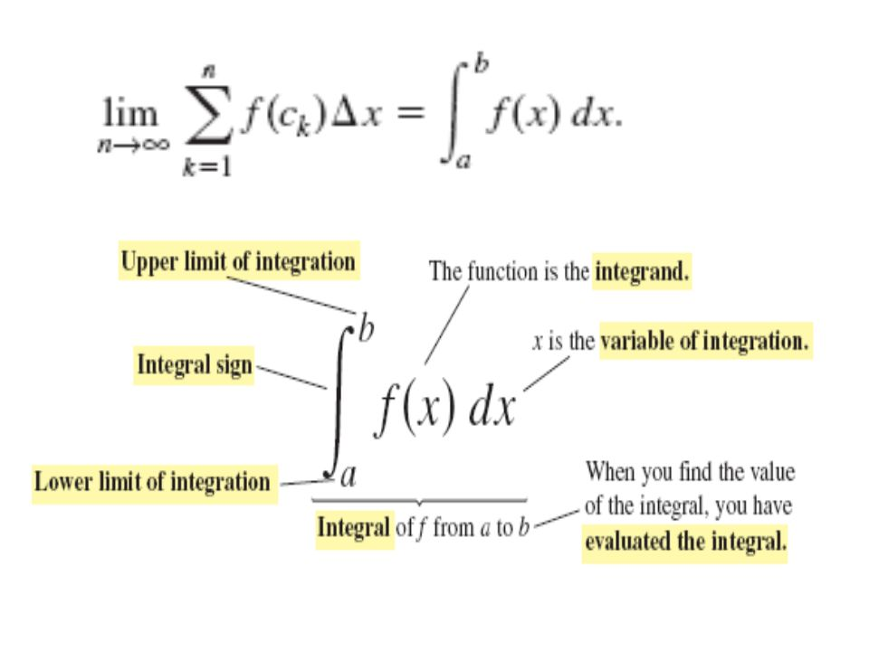 Definite Integrals The value of the definite integral of a function over any particular interval depends on the function and not on the letter we choose to represent its independent variable.