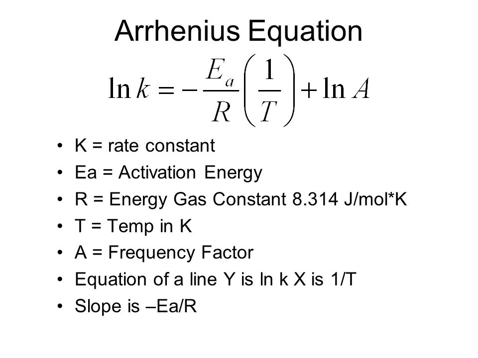 Arrhenius Equation K = rate constant Ea = Activation Energy R = Energy Gas Constant 8.314 J/mol*K T = Temp in K A = Frequency Factor Equation of a lin