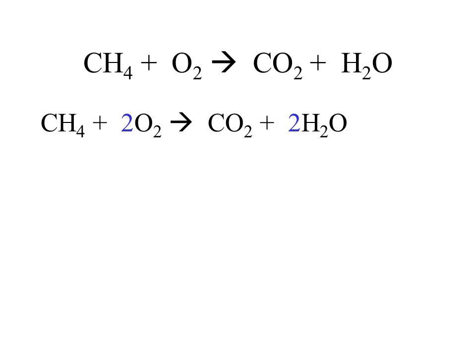 CH 4 + O 2 CO 2 + H 2 O CH 4 + 2O 2 CO 2 + 2H 2 O