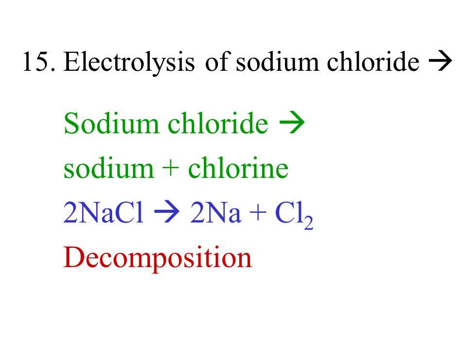 15. Electrolysis of sodium chloride Sodium chloride sodium + chlorine 2NaCl 2Na + Cl 2 Decomposition