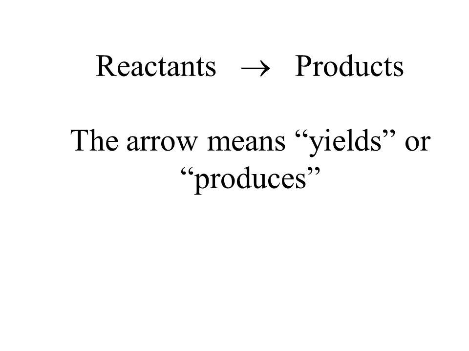 9. sodium + water 2Na(s) + 2H 2 O(l) 2NaOH(aq) + H 2 (g)