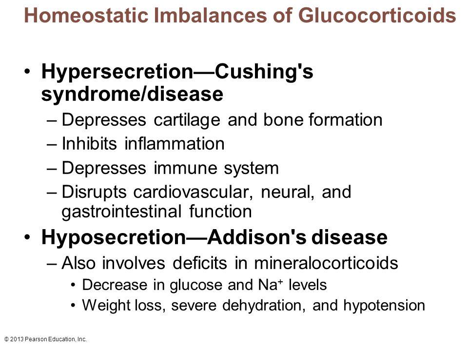 © 2013 Pearson Education, Inc. Homeostatic Imbalances of Glucocorticoids HypersecretionCushing's syndrome/disease –Depresses cartilage and bone format