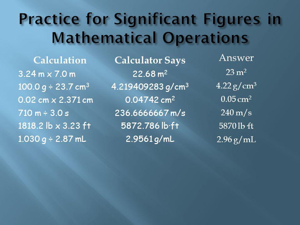 CalculationCalculator Says 3.24 m x 7.0 m22.68 m 2 100.0 g ÷ 23.7 cm 3 4.219409283 g/cm 3 0.02 cm x 2.371 cm0.04742 cm 2 710 m ÷ 3.0 s236.6666667 m/s 1818.2 lb x 3.23 ft5872.786 lb·ft 1.030 g ÷ 2.87 mL2.9561 g/mL Answer 23 m 2 4.22 g/cm 3 0.05 cm 2 240 m/s 5870 lb·ft 2.96 g/mL