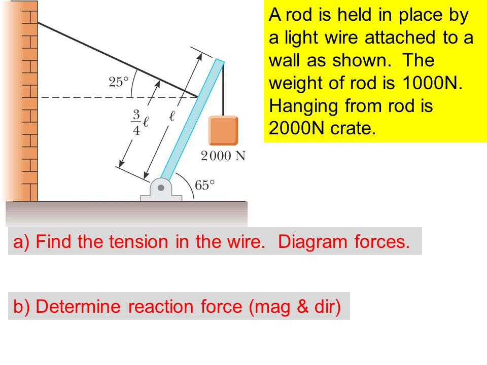 A rod is held in place by a light wire attached to a wall as shown. The weight of rod is 1000N. Hanging from rod is 2000N crate. a) Find the tension i