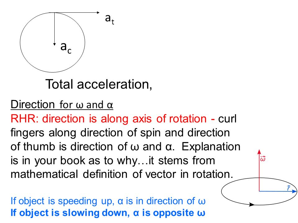 atat acac Total acceleration, Direction for ω and α RHR: direction is along axis of rotation - curl fingers along direction of spin and direction of t