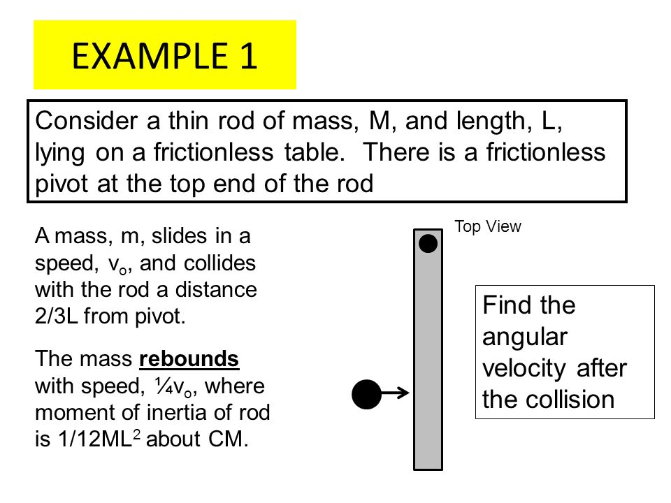 EXAMPLE 1 Consider a thin rod of mass, M, and length, L, lying on a frictionless table. There is a frictionless pivot at the top end of the rod Top Vi