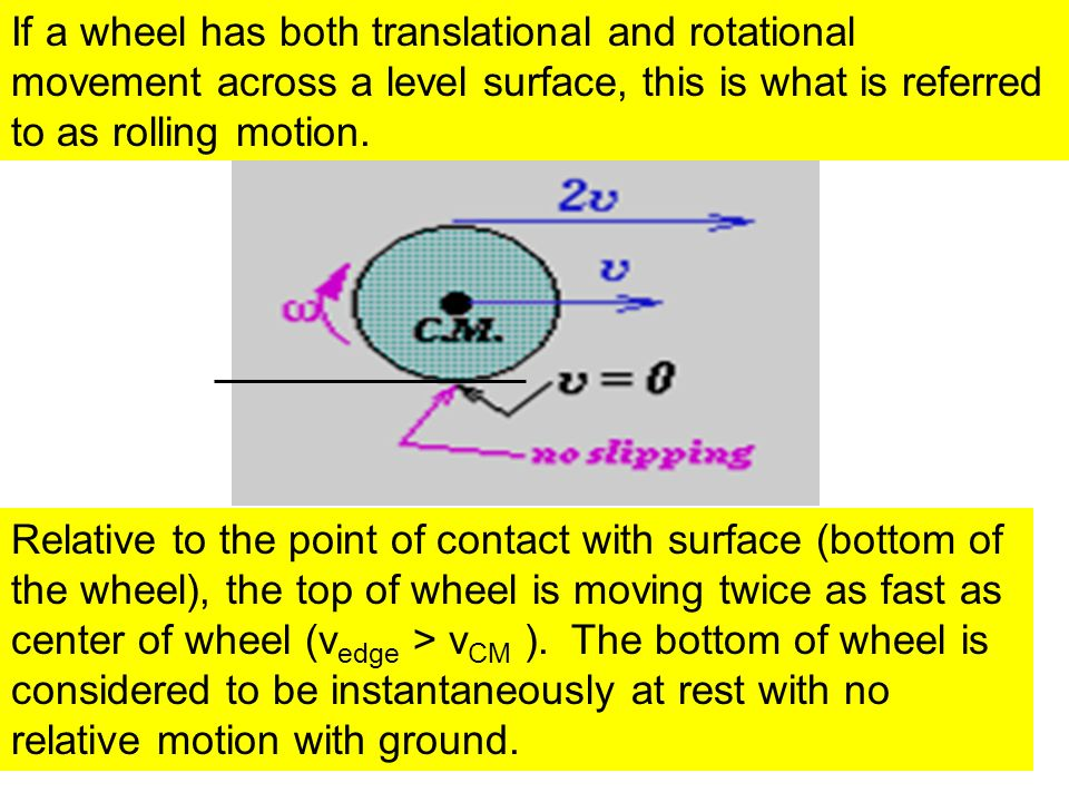 If a wheel has both translational and rotational movement across a level surface, this is what is referred to as rolling motion. Relative to the point