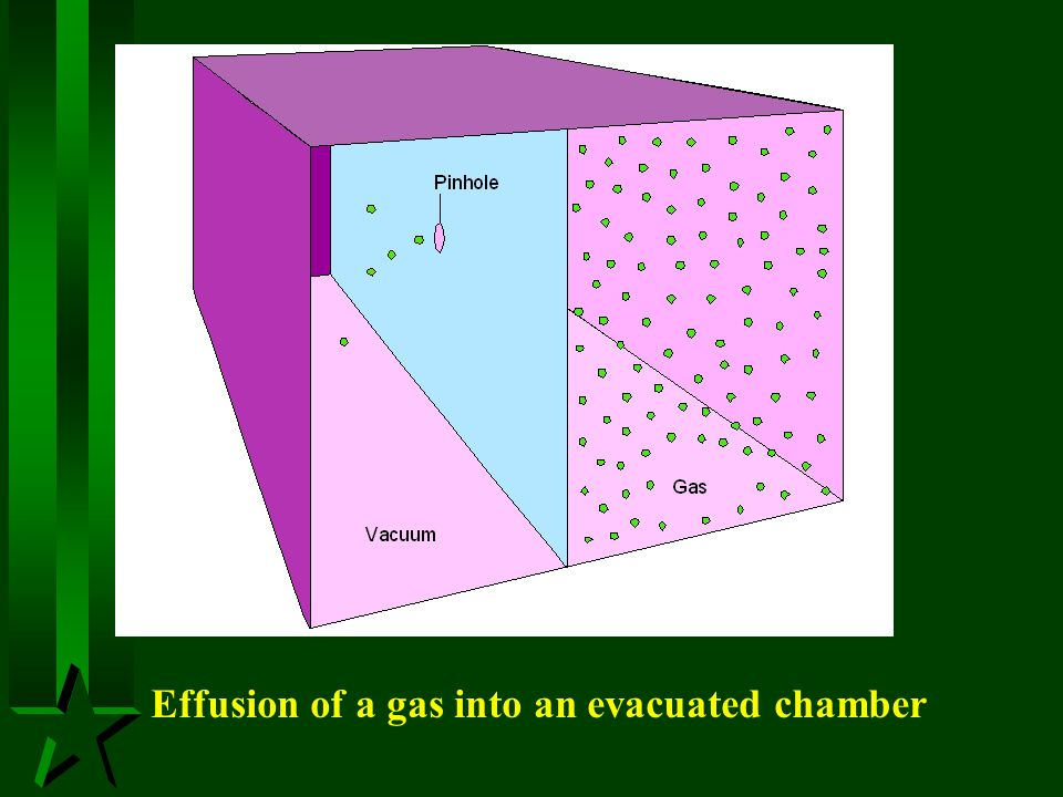 Effusion of a gas into an evacuated chamber
