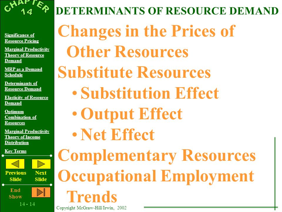 14 - 13 Copyright McGraw-Hill/Irwin, 2002 Significance of Resource Pricing Marginal Productivity Theory of Resource Demand MRP as a Demand Schedule De