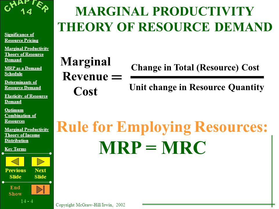 14 - 3 Copyright McGraw-Hill/Irwin, 2002 Significance of Resource Pricing Marginal Productivity Theory of Resource Demand MRP as a Demand Schedule Det