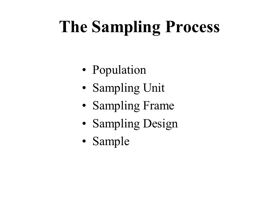 The Sampling Process Population Sampling Unit Sampling Frame Sampling Design Sample