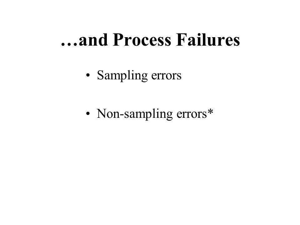 …and Process Failures Sampling errors Non-sampling errors*