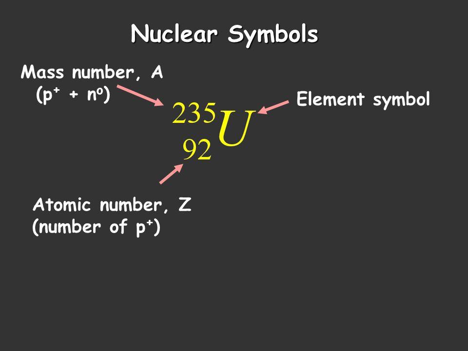 Nuclear Symbols Element symbol Mass number, A (p + + n o ) Atomic number, Z (number of p + )