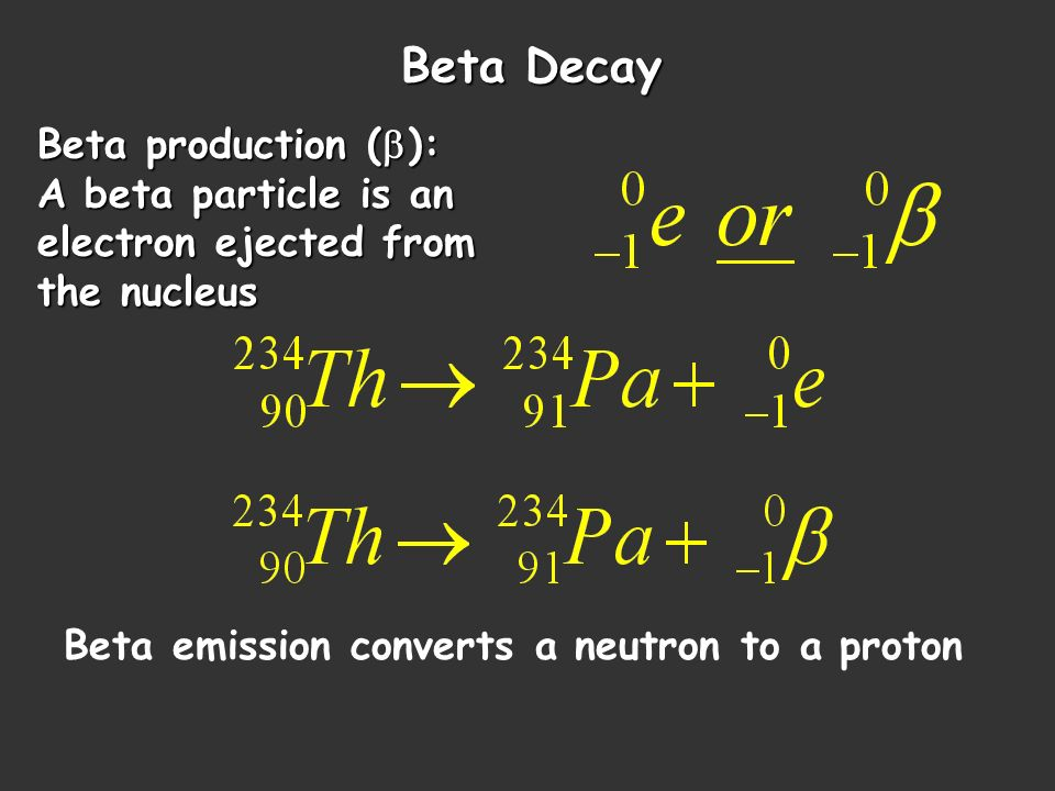 Beta Decay Beta production ( ): A beta particle is an electron ejected from the nucleus Beta emission converts a neutron to a proton