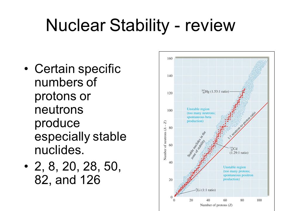 Nuclear Stability - review Nuclides with 84 or more protons are unstable.
