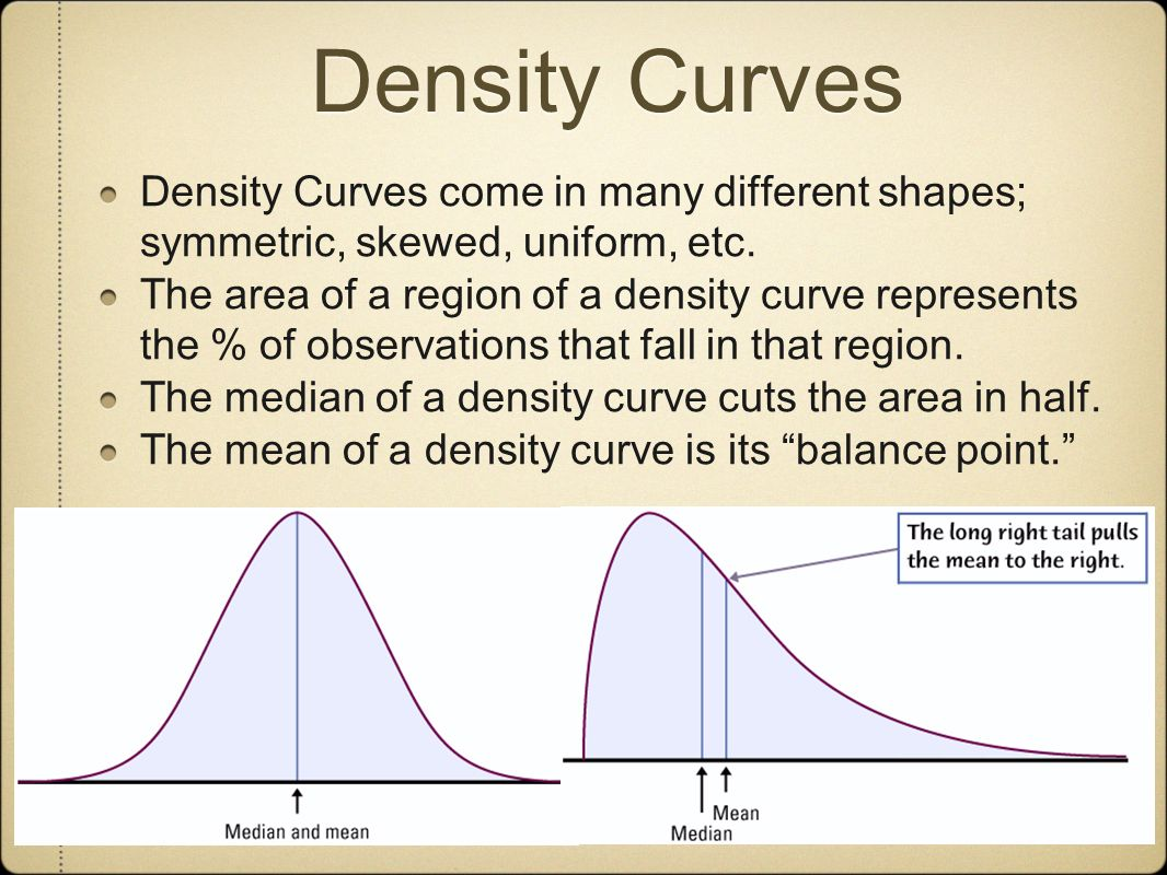 Density Curves Density Curves come in many different shapes; symmetric, skewed, uniform, etc.