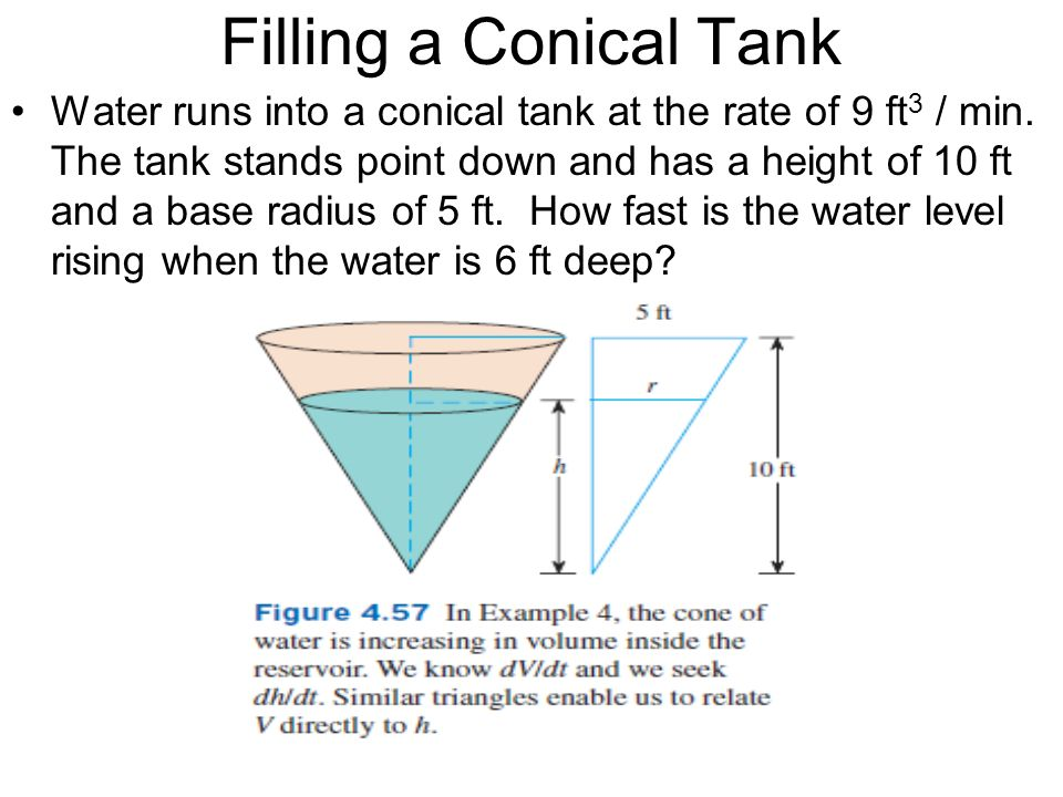 Filling a Conical Tank Water runs into a conical tank at the rate of 9 ft 3 / min. The tank stands point down and has a height of 10 ft and a base rad