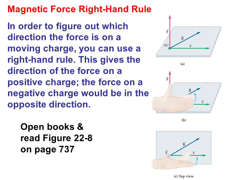 Magnetic Force Right-Hand Rule In order to figure out which direction the force is on a moving charge, you can use a right-hand rule. This gives the d