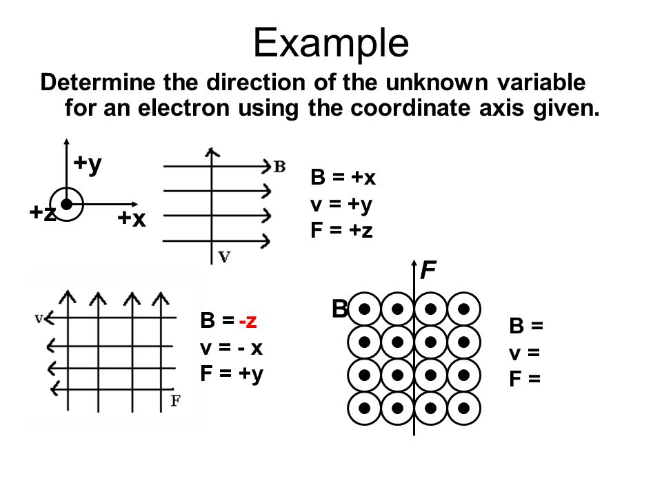 Example Determine the direction of the unknown variable for an electron using the coordinate axis given. +y +x +z B = +x v = +y F = +z B = v = - x F =