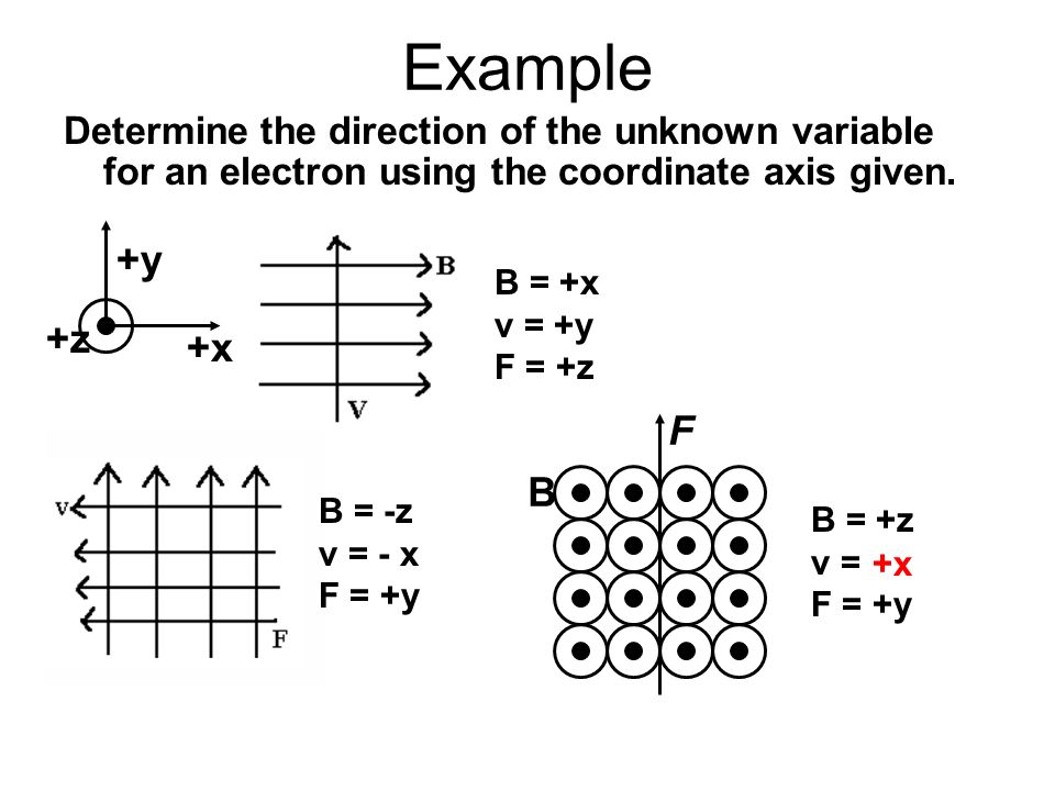 Example Determine the direction of the unknown variable for an electron using the coordinate axis given. +y +x +z B = +x v = +y F = +z B = -z v = - x