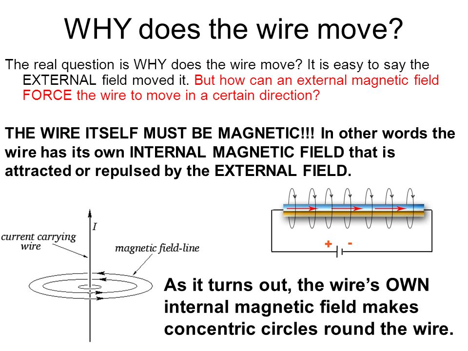 WHY does the wire move? The real question is WHY does the wire move? It is easy to say the EXTERNAL field moved it. But how can an external magnetic f