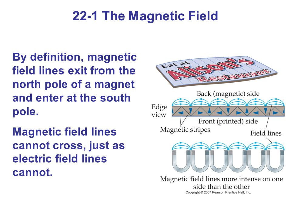 22-1 The Magnetic Field By definition, magnetic field lines exit from the north pole of a magnet and enter at the south pole. Magnetic field lines can