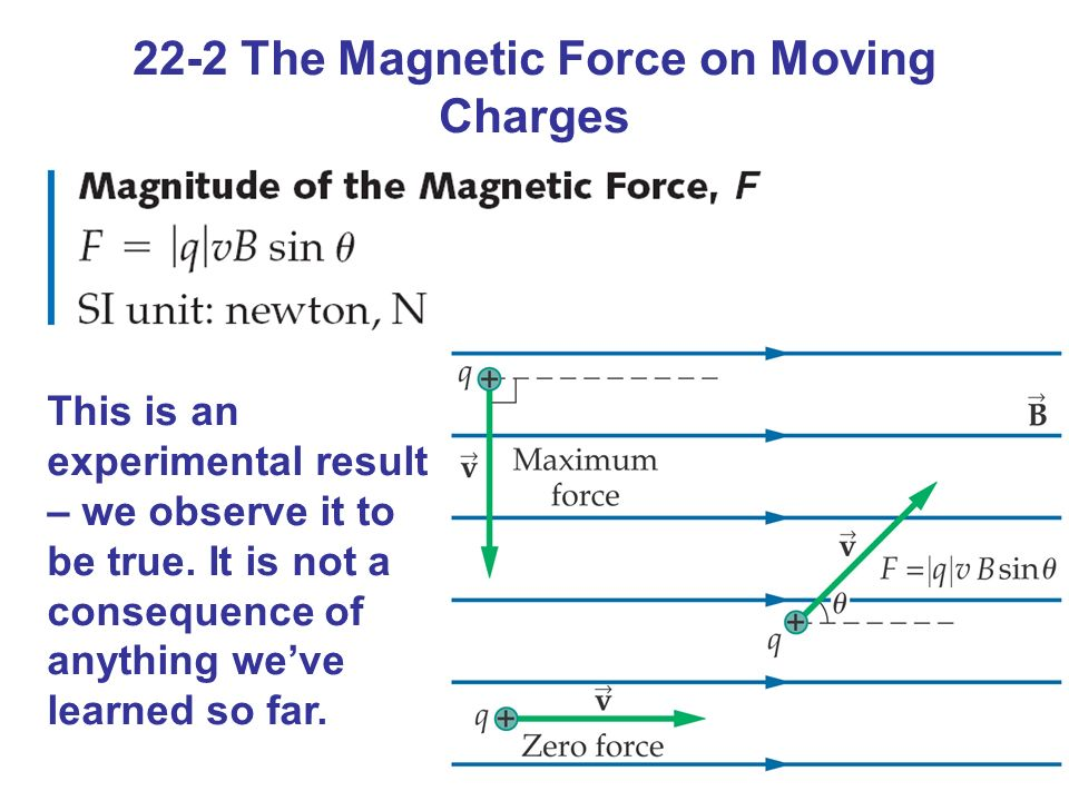 22-2 The Magnetic Force on Moving Charges This is an experimental result – we observe it to be true. It is not a consequence of anything weve learned