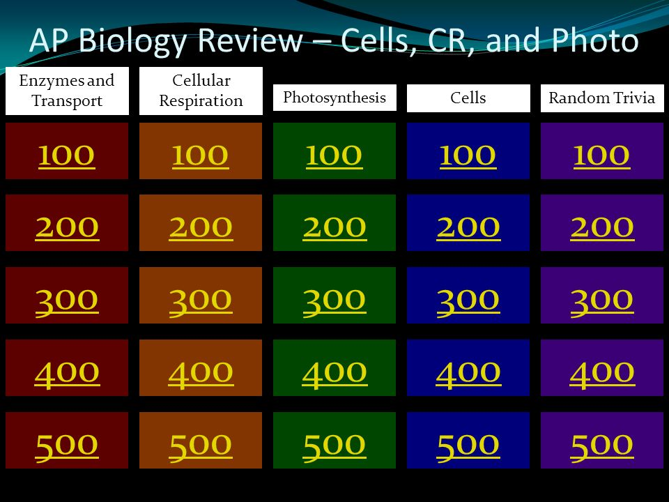 AP Biology Review – Cells, CR, and Photo Enzymes and Transport Cellular Respiration Photosynthesis CellsRandom Trivia 100 200 300 400 500