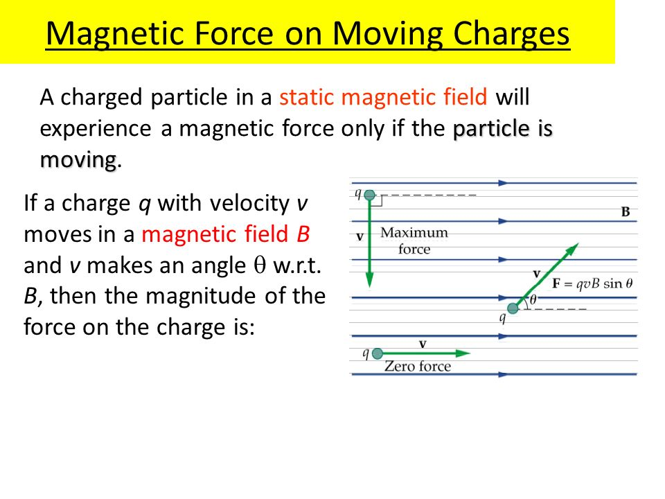 Magnetic Force on Moving Charges particle is moving A charged particle in a static magnetic field will experience a magnetic force only if the particl